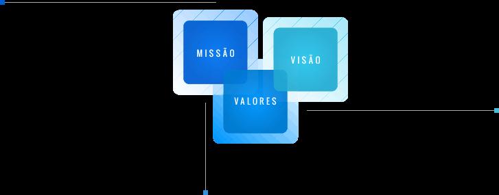 Missão, Visão e Valores da NETPIX